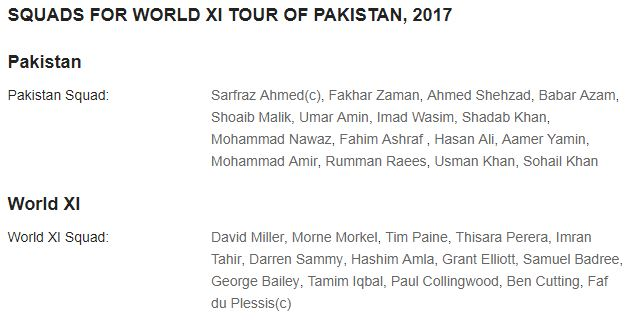 Pakistan beat World XI by 33 runs to win Independence Cup