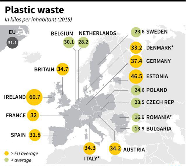 European Union adopts plastics strategy
