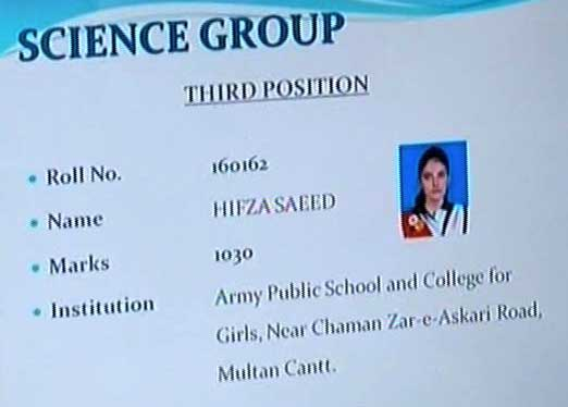 Peshawar APS student secures first position in FBISE SSC