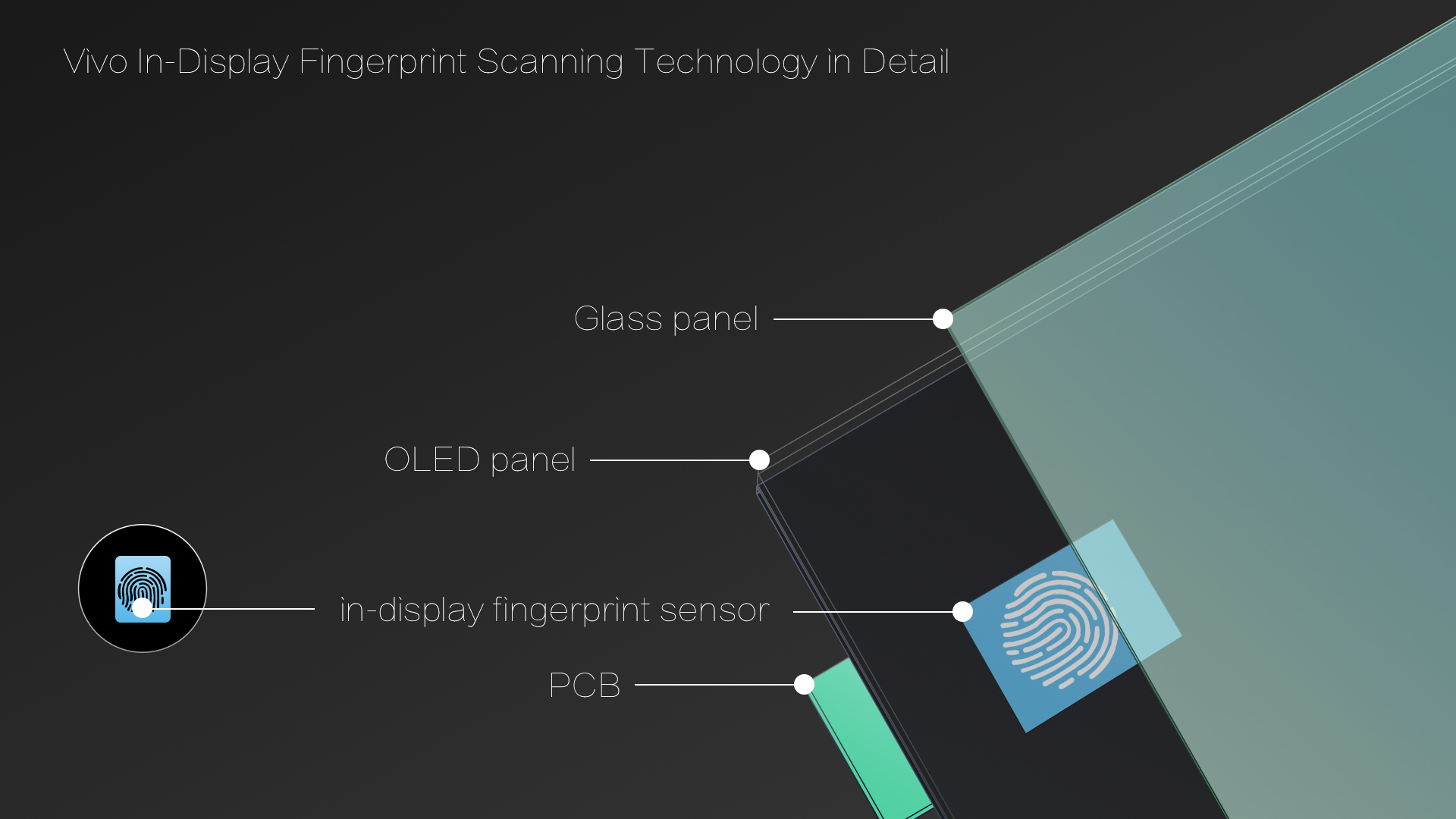 Synaptics to ship in-display fingerprint sensors with Vivo smartphones