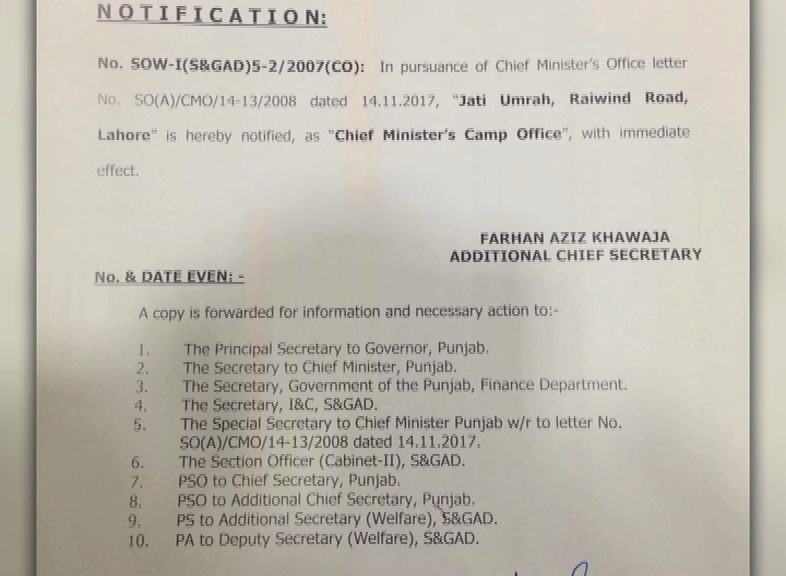 Nawaz Sharif's Jati Umra residence notified as CM Punjab's camp office