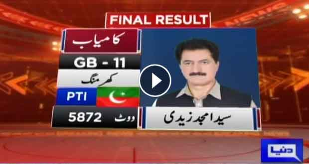 PTI's Amjad Zaidi wins from GBA-11 Kharmang: Unofficial result