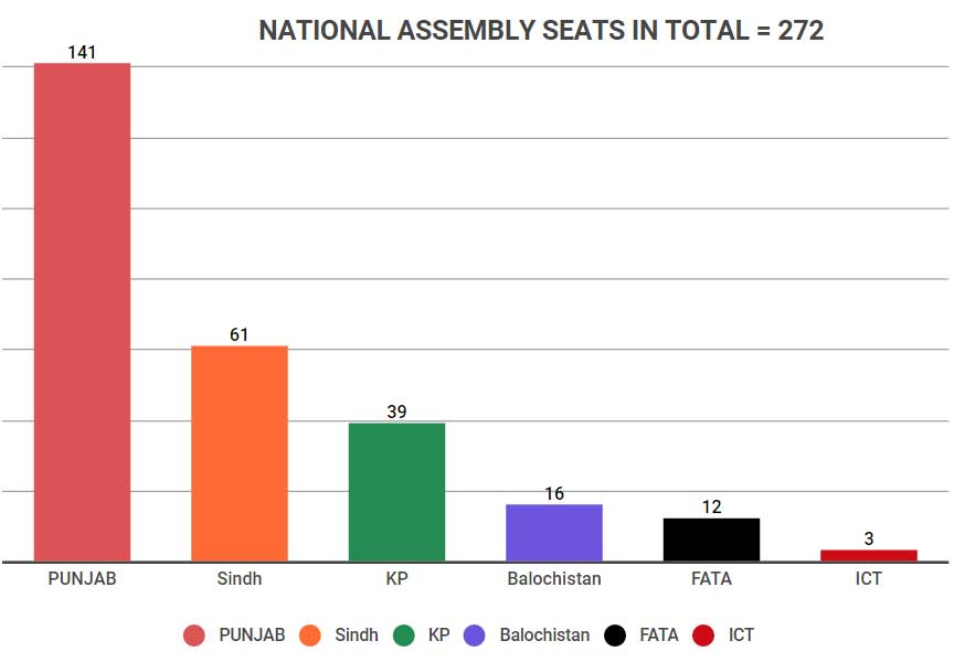 Pakistan General Election Results 2018 LIVE updates: PTI