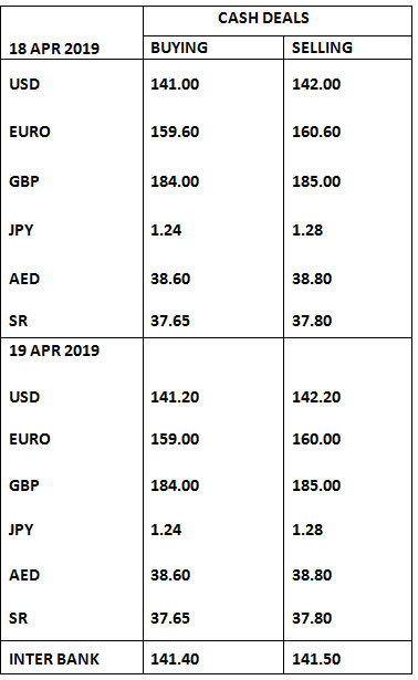 Currency Rates In Stan 19 April