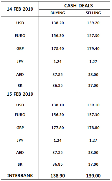 Currency Rates In Stan 15