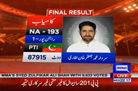 Imran Khan's PTI wins Pakistan's general elections