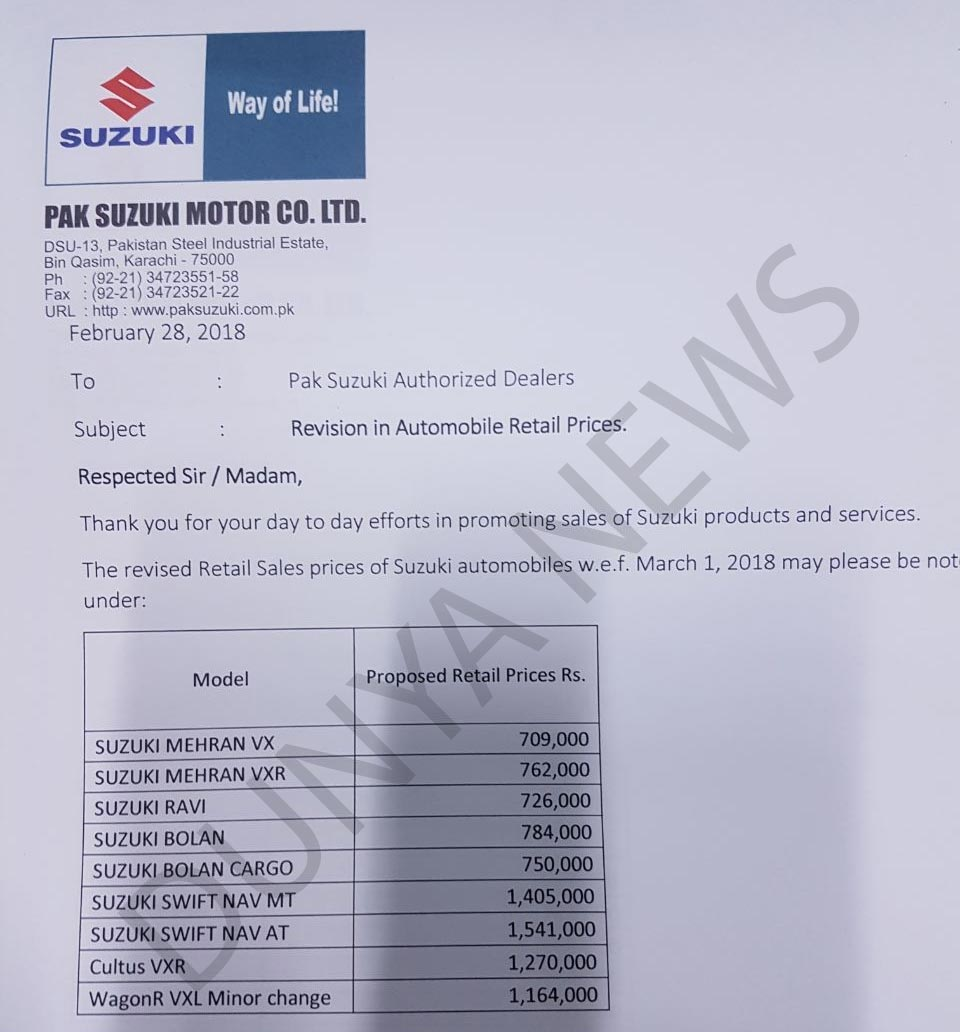 Pak Suzuki Hikes Car Prices For Second Time In 2018 Business