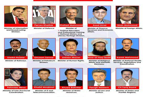 prime minister imran khan's federal cabinet: who is who? - pakistan