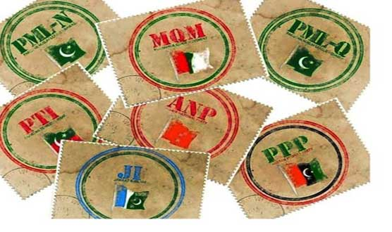 Political parties and their offshoots throughout the history of Pakistan