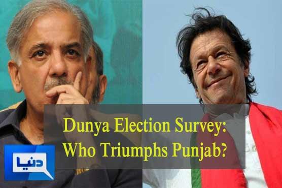 Dunya Election Cell Survey 2018: Punjab (NA 52 - NA 195