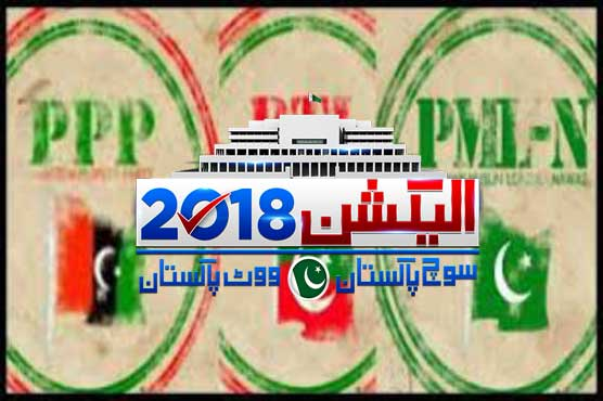 Survey: Who will be winning elections 2018 in Pakistan?