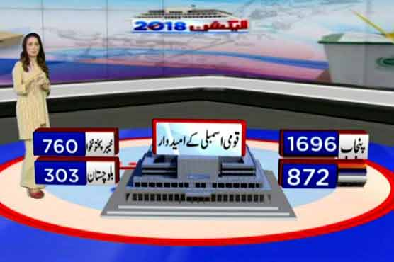 Election 2018: 3,675 contesting for NA, over 8800 for provincial assemblies