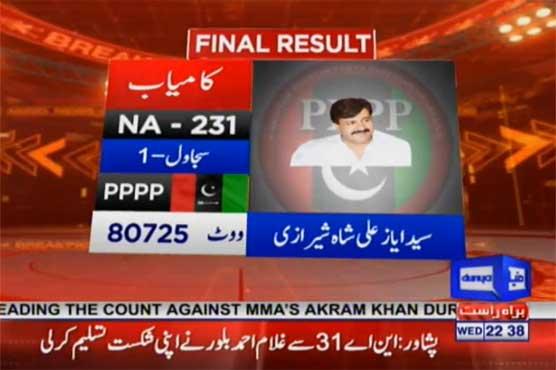 NA-131 Sujawal result: PPP's Syed Ayaz Ali Shah wins