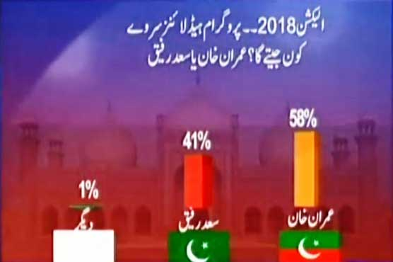 Election 2018: The decisive constituencies and the prominent politicians