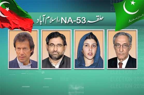 Imran, Abbasi, Gulalai to contest polls from NA-53