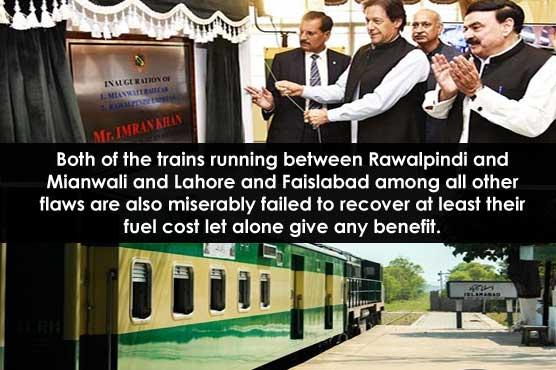 Sh Rasheed's aims know no pragmatism - Lhr-Fsd train proves failure too