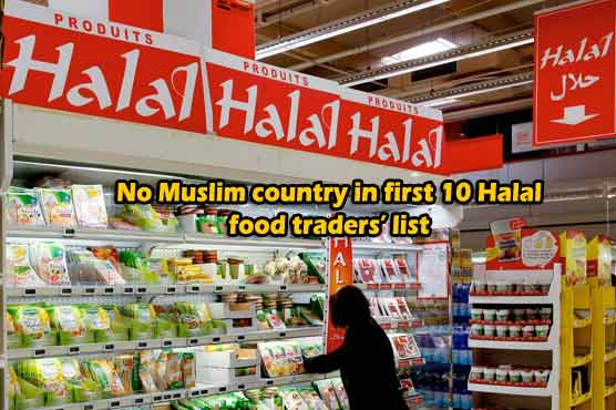 No Muslim country in the list of top 10 when it comes to Halal food trade