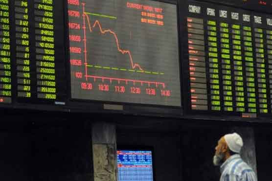 PSX gains 652.40 points to close at 31,231.55 points