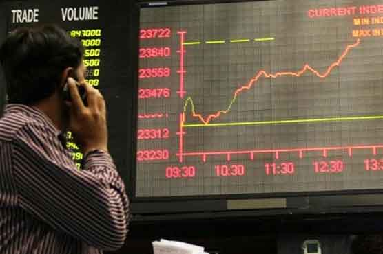 PSX plunges 260.28 points to close at 30,971.27 points
