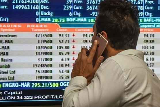 PSX loses 66 points to close at 36,679 points