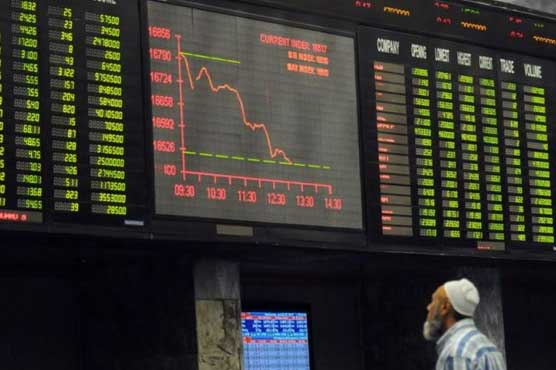 PSX loses 195 points to close at 33916.64 points