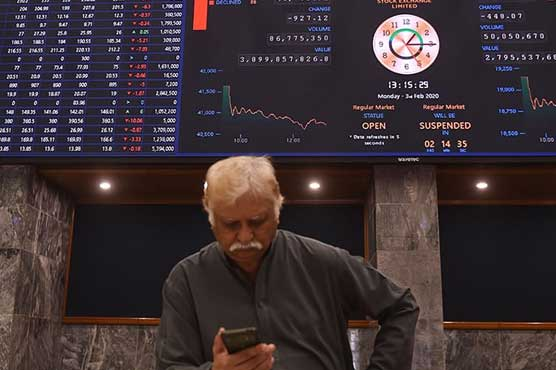 PSX loses 203.36 points to close at 33,804.97 points