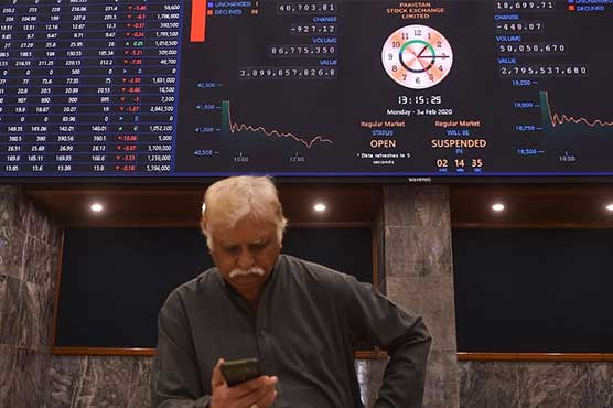 PSX gains 55 points to close at 39,172 points