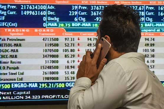 PSX maintains rally as index gains 266.33 points