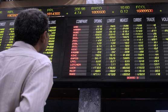 PSX loses 330.62 points to close at 42,174.14 points