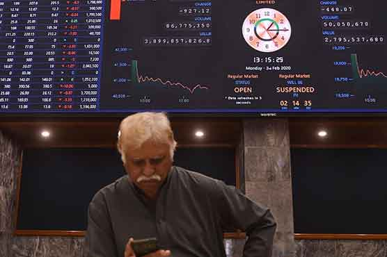 PSX gains 251.66 points to close at 44,686.46 points
