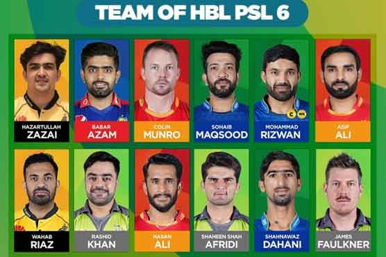 Muhammad Rizwan to captain Team of PSL 6