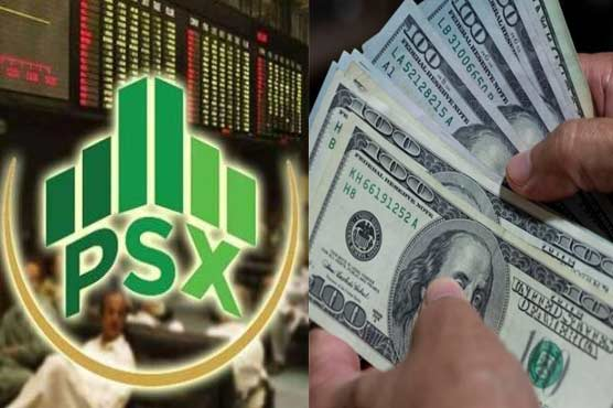 PSX gains 203.55 points to close at 46,300.66 points