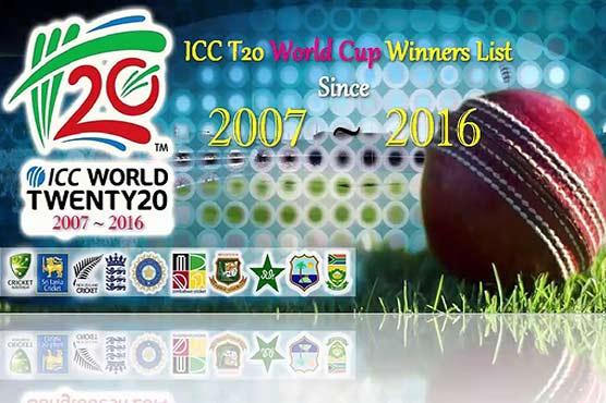 Twenty20 World Cup previous champions